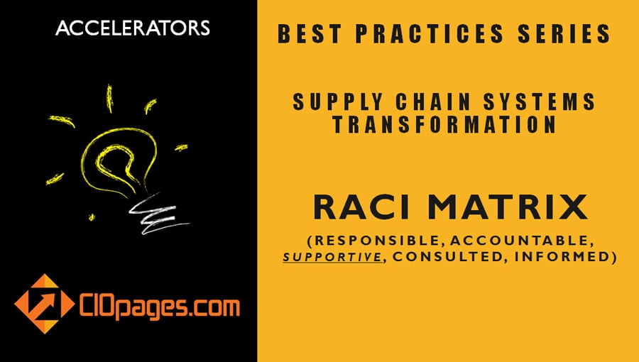 Supply Chain Transformation Project RACI Matrix